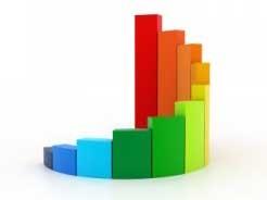 digital publishing revenue
