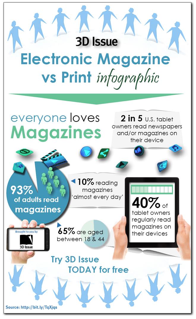 publishing infographic