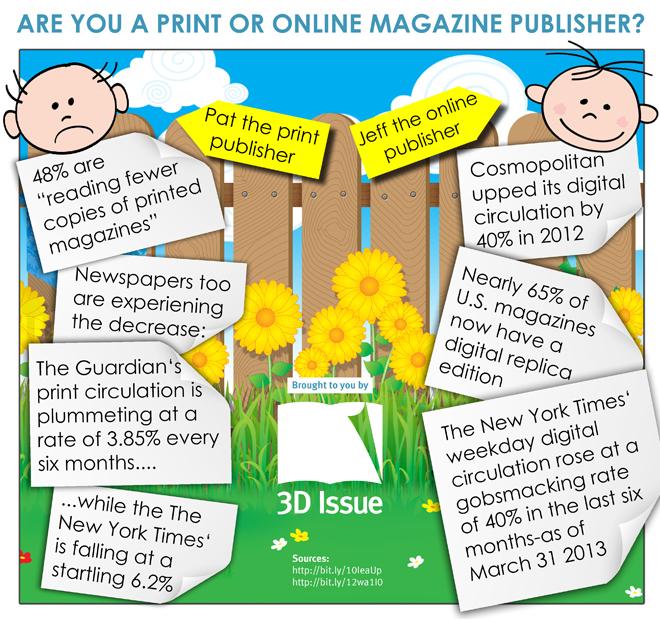 online publishing stats