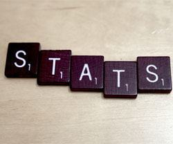 crucial content marketing statistics