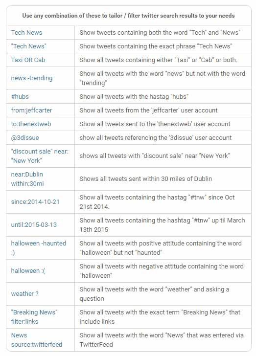 filter twitter content